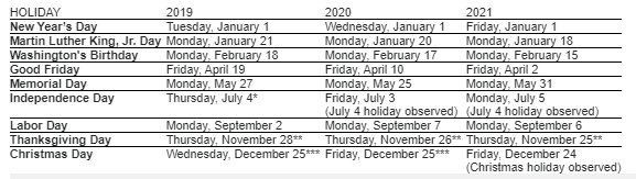 Nyse Calendar 2020 Financialish — For Those Who Like to Plan Ahead   NYSE Announces
